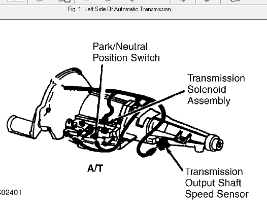 i have speed sensor problem with my 1999 dodge ram 1500  when i remove the electrical harness