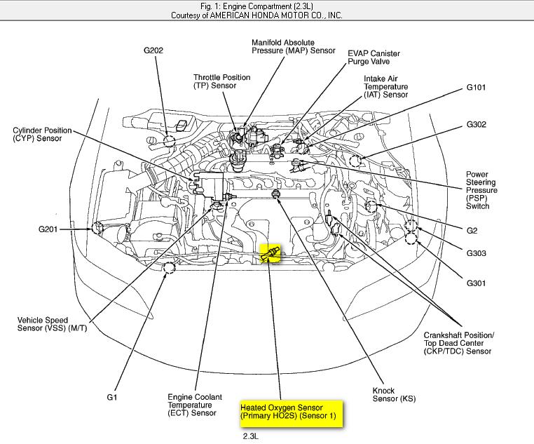 2002 Honda Accord Engine Codes - ImageResizerTool.Com