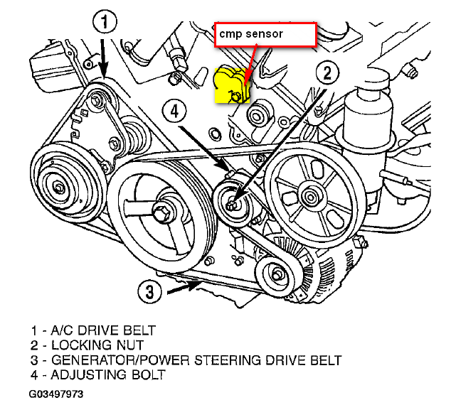 Where Is The Exact Location Of The Camshaft Sensor. I Know