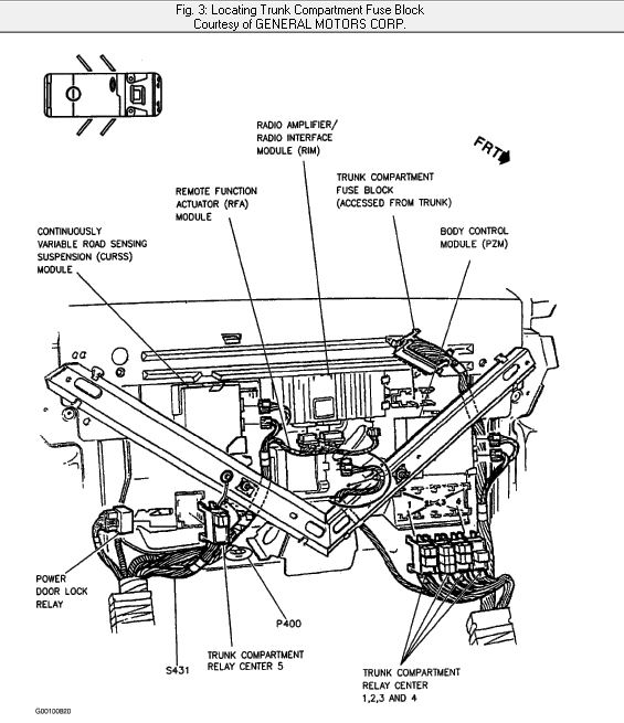 97 el dorado engine diagram engine breakdown wiring