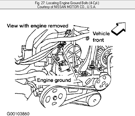 British Wiring Harness moreover Nissan Titan Wiring Diagram And Body Electrical Parts Schematic besides Result Trailer Wiring Diagram Electric further Nissan Radio Wiring Harness Adapter moreover 2007 Jeep Grand Cherokee Ignition Wiring Diagram. on nissan pathfinder stereo wiring harness