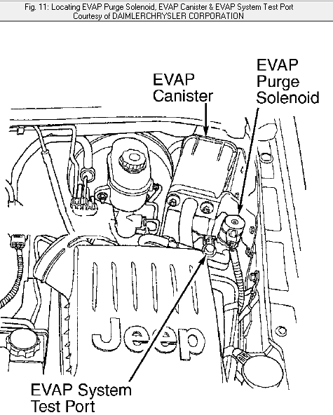 service manual  2001 jeep grand cherokee evap canister