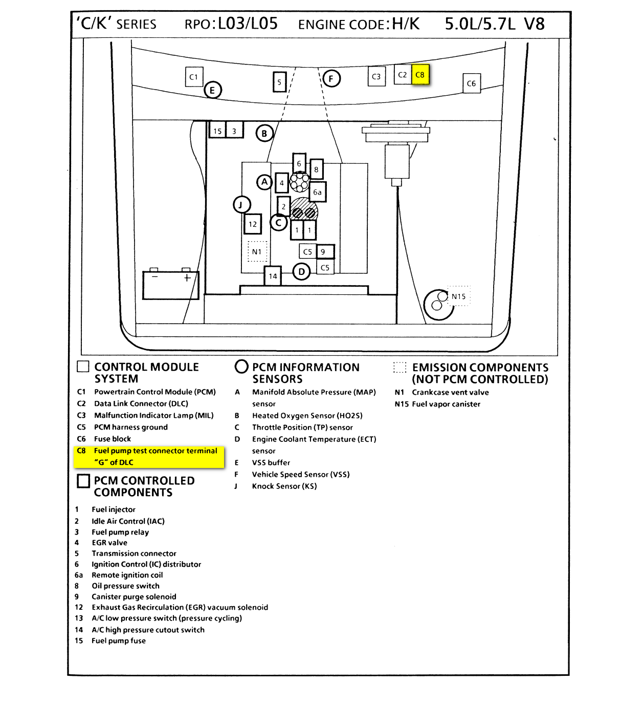 wiring diagram for 87 s10 car wiring diagram download moodswings co Ignition Control Module Wiring Diagram 2009 03 05_005212_2009 03 04_175357 diagram album s10 fuel pump relay more maps, diagram and ignition control module wiring diagram
