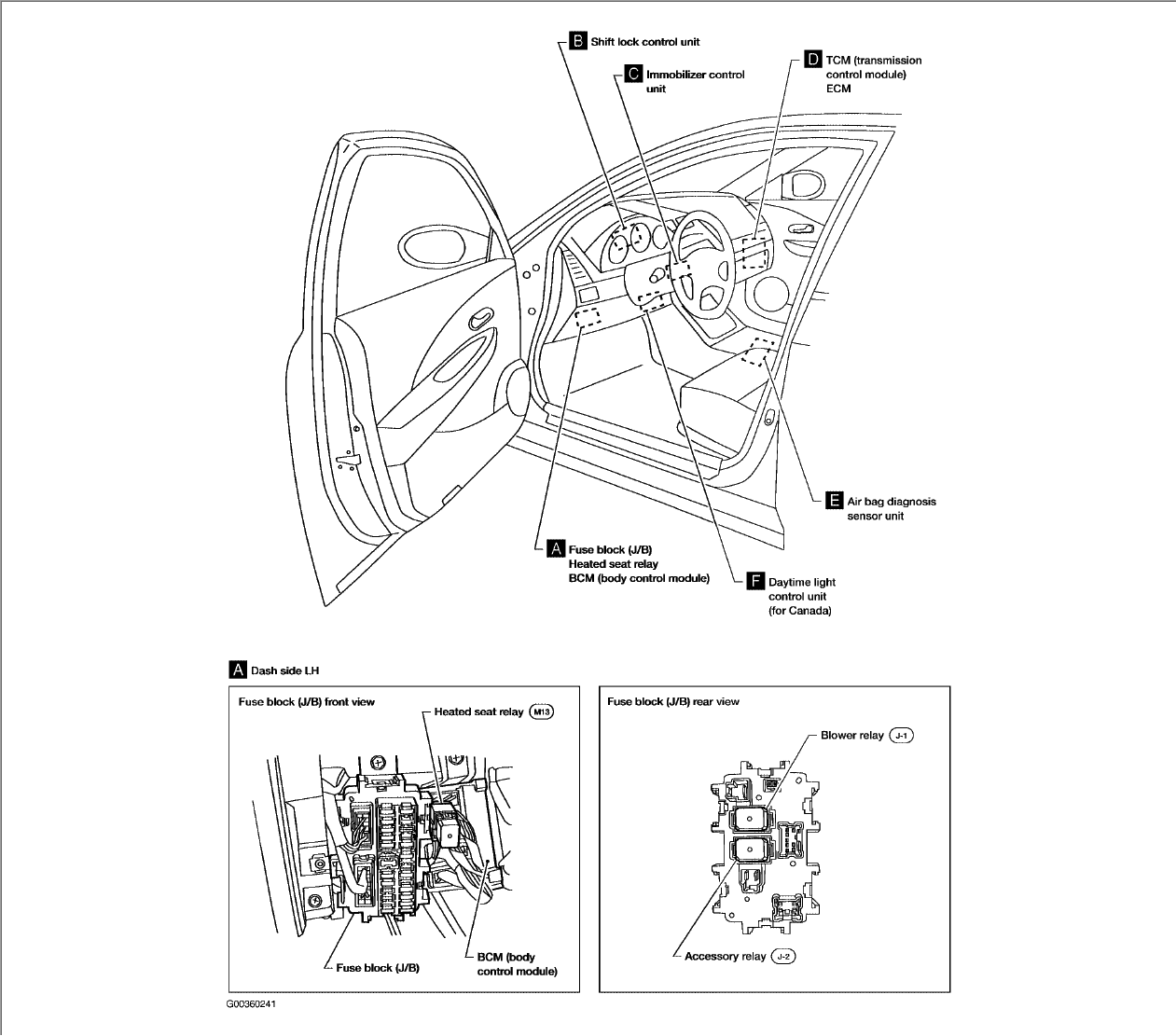 wiring diagram for air horn relay wiring discover your wiring wiring diagram 2005 nissan quest bcm