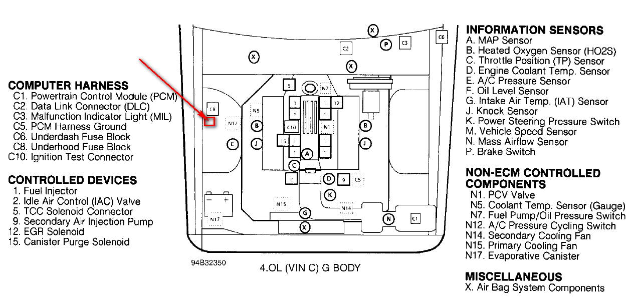 buick skylark fuse box diagram html
