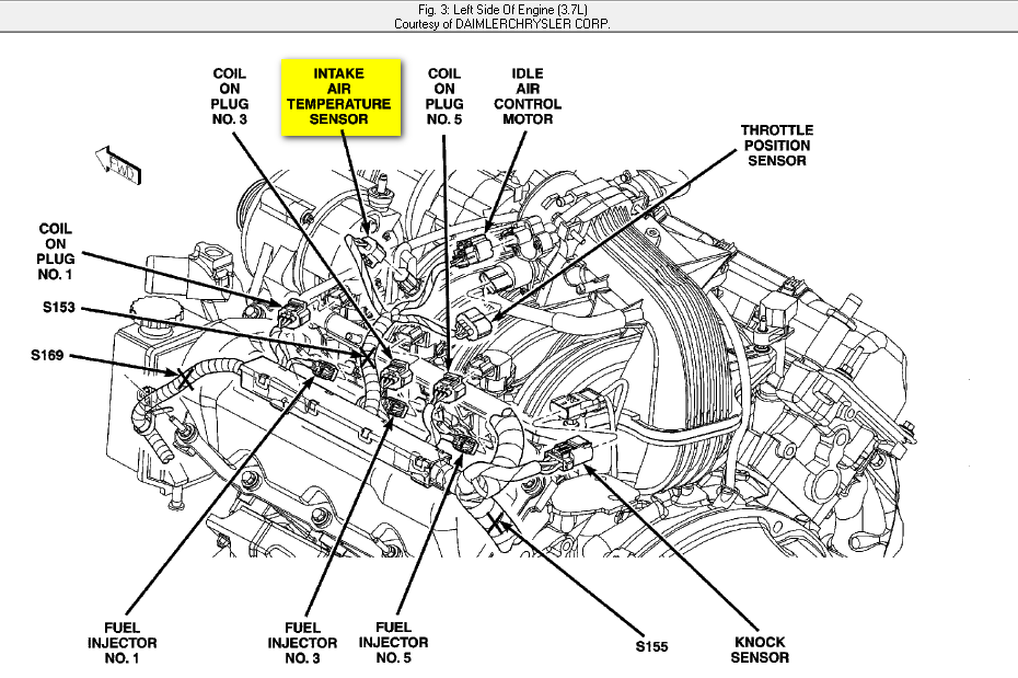 where is the iat sensor located on a jeep liberty 2005 and
