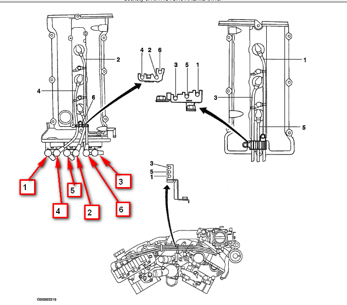 Nema L6 30 Plug Wiring Diagram View L6 20 Connector