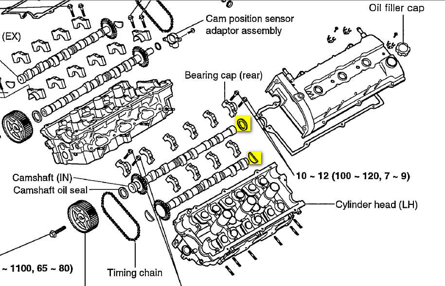 2003 santa fe leaking oil valve cover gasket somewhere distributor graphic