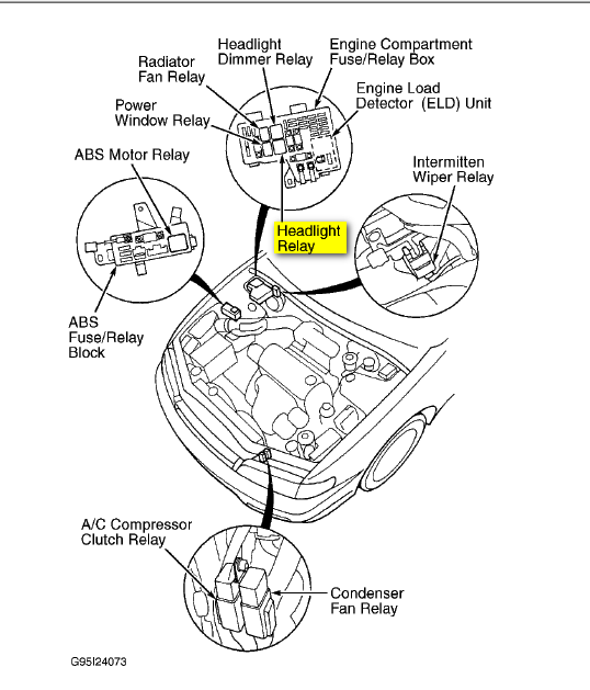 how do you replace the head light relay on a 1994 honda accord