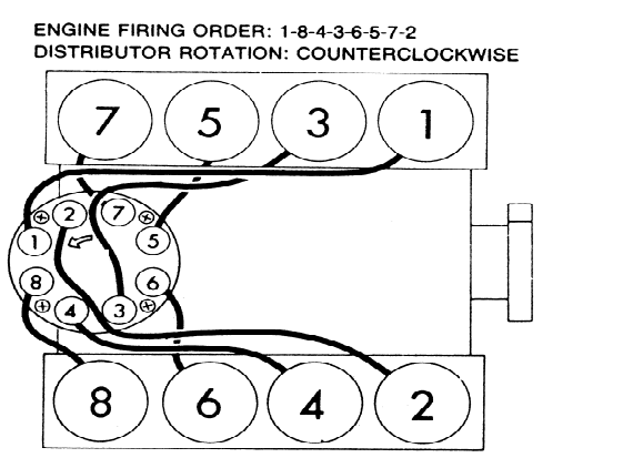 need the fireing order of a 403 oldsmobile in a 79 trans am pontiac firebird. it's the coil on ... rpc hei distributor wiring diagram