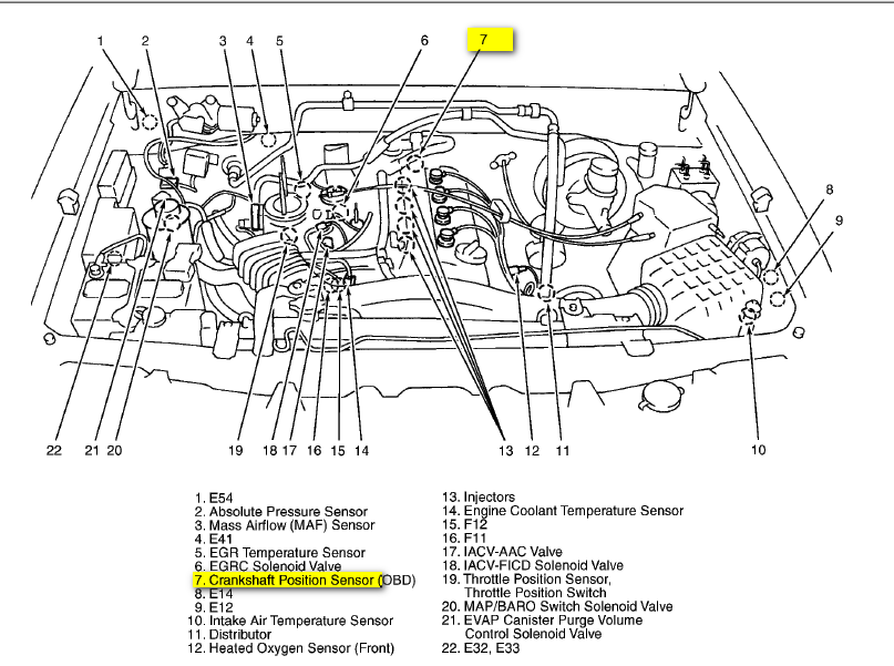 1998 nissan pathfinder fuse diagram