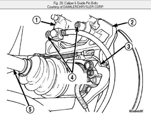 Ebc Brake Rotors And Pads