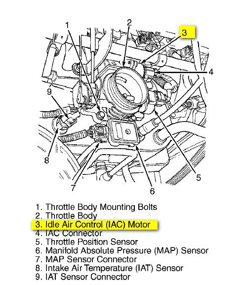 Jeep Grand Cherokee  O2 Sensor  6cyl  Catalytic Converter