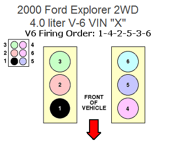 95 Toyota T100 3 4 Engine Diagram besides Engine Oil Pressure Switch Location 1996 Toyota T100 additionally 2006 Toyota Ta a Wiring Diagram further 1992 Toyota Tercel Fuel Relay Location likewise Chrysler 3 8l Engine Diagram Water Line. on toyota t100 wiring diagram further 1996