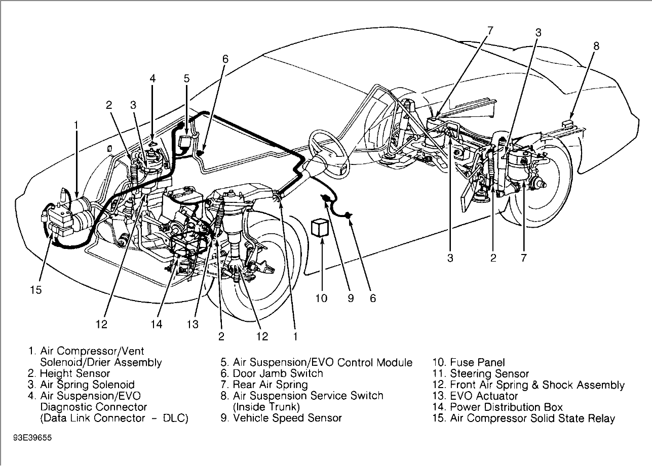 1zyr5 Diagram Air Suspension System Lincoln Mark Viii on 1998 land rover discovery fuel pump