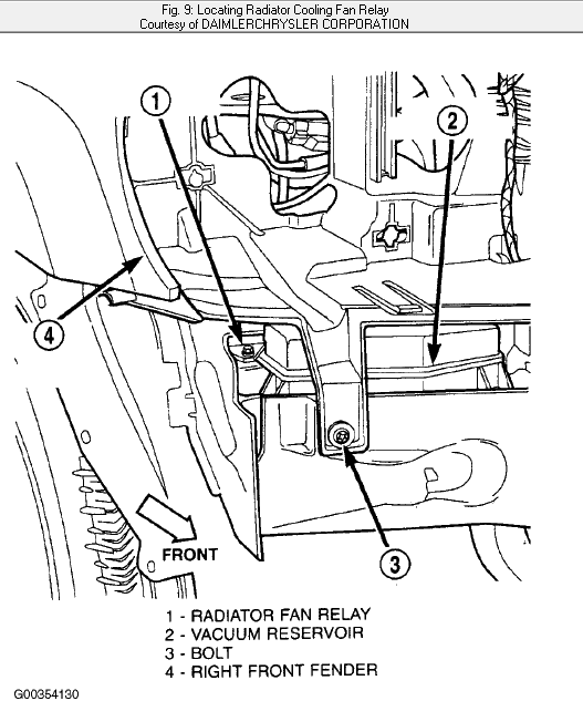 whats the location of the cooling fan relay on a 2003 jeep