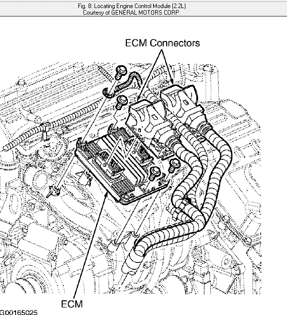 where is the pcm  ecm fuse located on my saturn vue  it u0026 39 s a