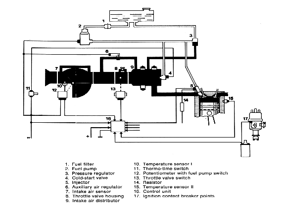 service manual  vw cabriolet vacuum hose diagram vw get