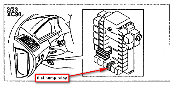where is the fuel pump relay on a 2004 volvo xc90 graphic