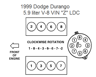 1999 durango firing order diagram 5