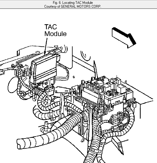 is there any pictures of where the throttle actuator is