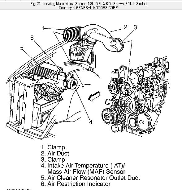 03 dodge 1500 mass airflow sensor