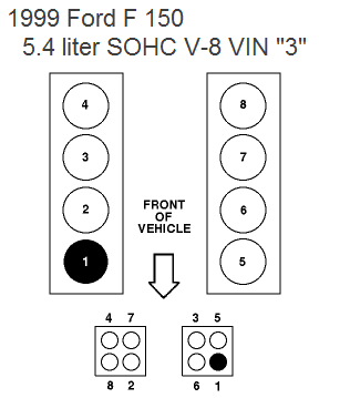 1997 F150 4 6l Firing Order on 7 wire plug diagram