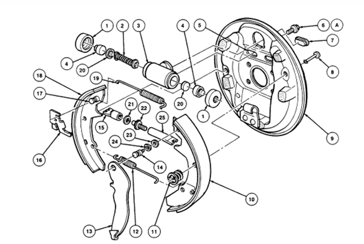need diagram for rear shoe replacement on 2003 mercury