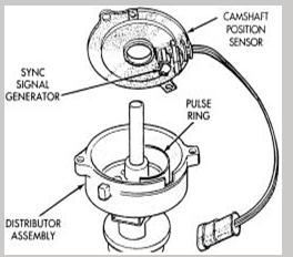 1998 dodge ram 1500 spark plug wire diagram