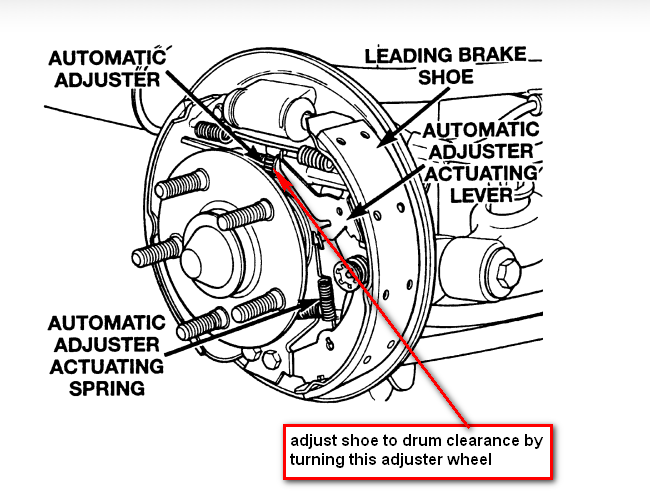 plymouth drum brake diagram