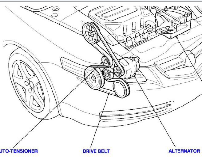 06 Ford Freestar Belt Diagrams furthermore Acura Multiplex Wiring Diagram as well Acura Engine Diagrams as well 95 Honda Accord Fuel Pump Replacement likewise T673715 Serpentine belt diagram. on 06 acura rsx fuse box diagram