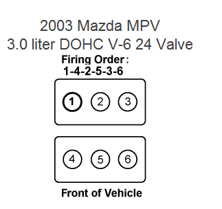 2003 Lincoln Ls Serpentine Belt Diagram besides 2004 Oldsmobile Silhouette Fuse Diagram Html together with 2003 Dodge Neon Crankshaft Sensor Location also 2002 Mazda Millenia Egr Diagram Html further 1995 Mazda Mpv Engine Diagram. on 2003 mazda tribute wiring harness