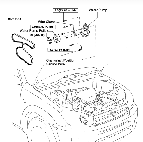 toyota highlander engine diagram toyota highlander timing