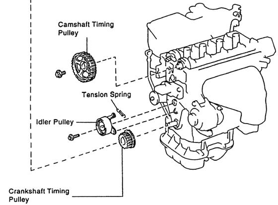 2003 toyota corolla automatic shift cable diagram html