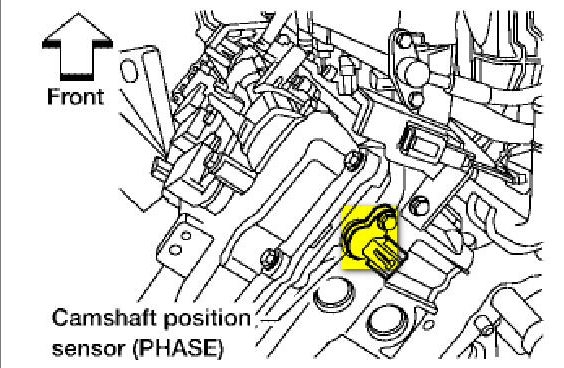 Where Is The Camshaft Position Sensor Located At In 2005