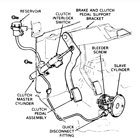 1996 mazda protege clutch pedal removal