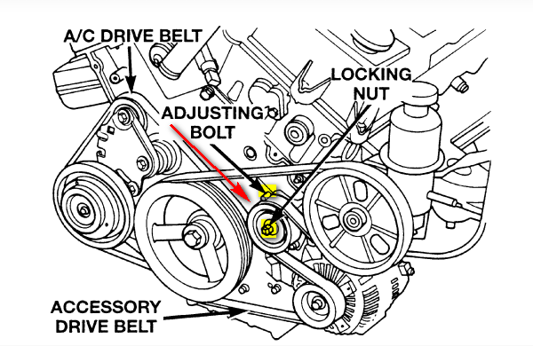 need instruction for changing serpentine belt on 2004