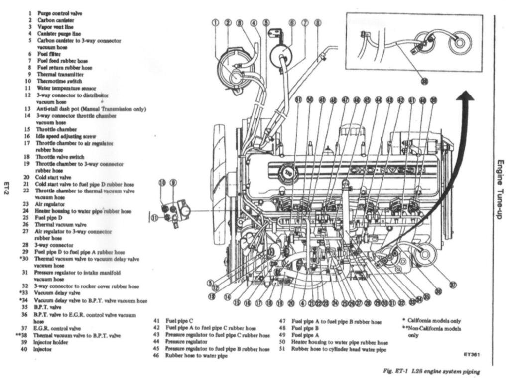 1978 mg wiring diagram i have a 1978 nissan 280z that will not run. compression ...