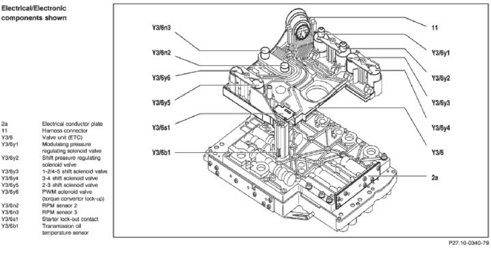 i have a 97 e320 mercedes with trouble codes p0715 turbine