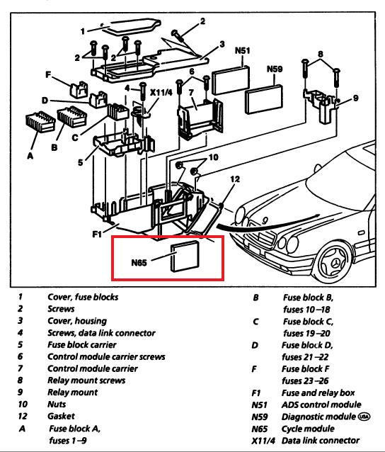 1997 Mercedes E320 Fuse Box Diagram Html