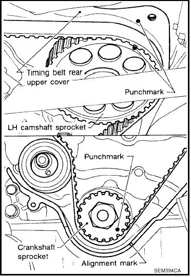 how do i find top dead center for  1 cylinder when the