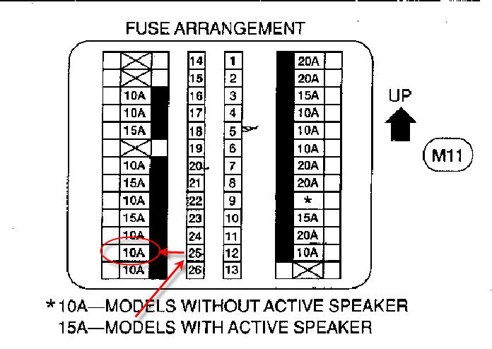 nissan altima fuse box 2008 i have a 1994 nissan altima and both back-up lights are ... #2