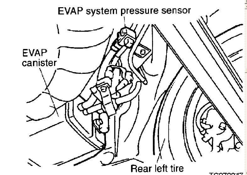 nissan pathfinder evap canister location
