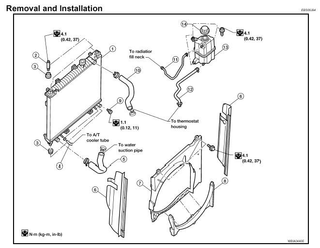 service manual  2004 nissan pathfinder armada manual
