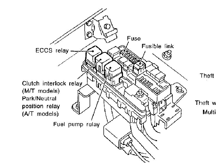 2001 ford f150 fuse box under the hood diagram