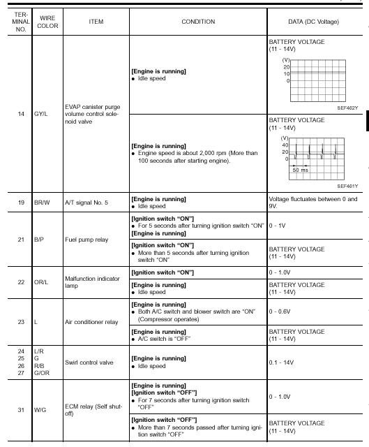 Engine Swap in Nissan Sunny 1991 (B13) - 2008 11 08 015814 01 sentra ecm harness 3
