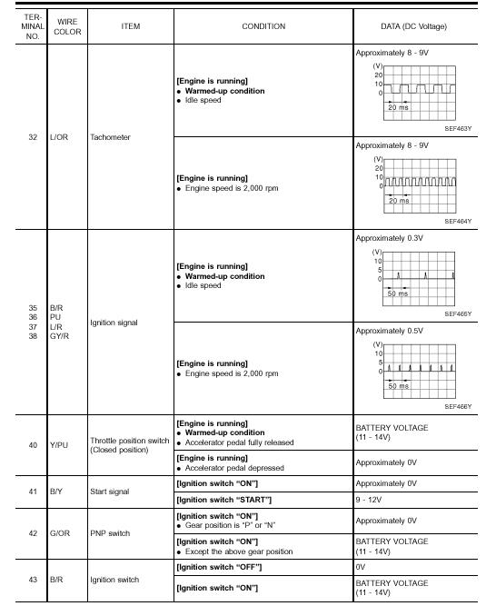 Engine Swap in Nissan Sunny 1991 (B13) - 2008 11 08 015826 01 sentra ecm harness 4