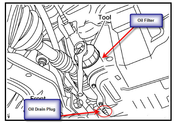 I have a 2008 altima with the 2 5 motor and cannot figure for Motor oil for nissan altima 2008