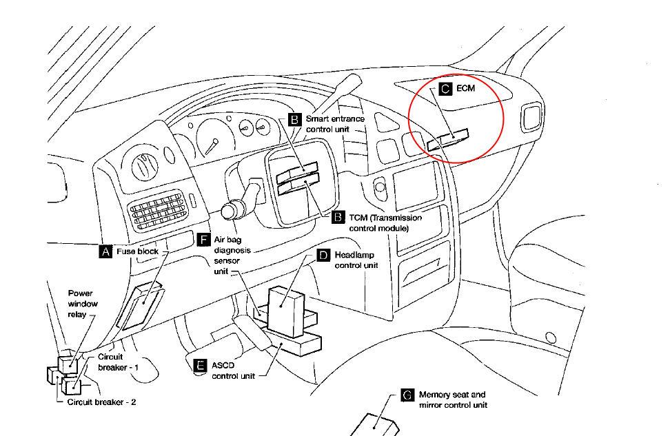 Ecm Fan Wiring Diagram Aftermarket Electric Fan Wiring Lstech X