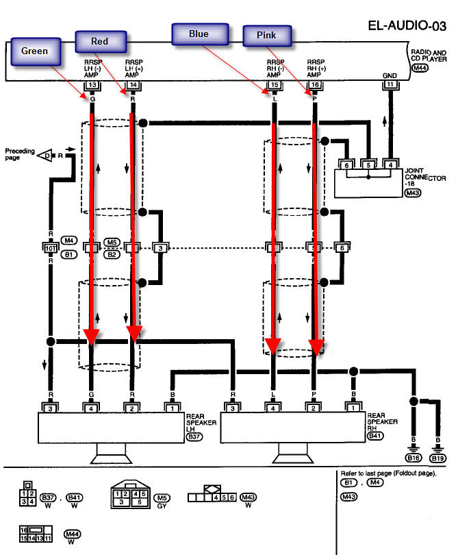 2000 nissan maxima bose stereo wiring diagram i have a nissan maxima 1995 and it has 4 wires for each ... 1995 nissan maxima bose wiring diagrams #8